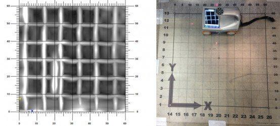 Détection des armatures par méthode radar (mode 3D)