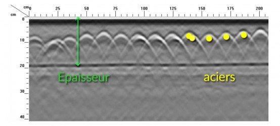 Détection d'aciers par méthode radar (mode 2D)
