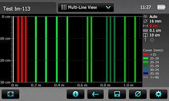 Multi-lignes (PM630)