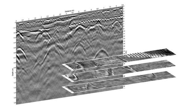 3D-Radar